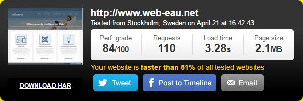 pingdom-site-speed-test